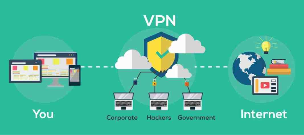 VPN ochrana na internete
