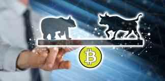 Analýza BTC Bitcon