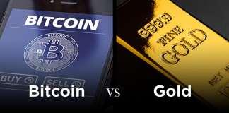 BTC vs. Gold