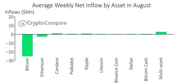 Objemy investícií