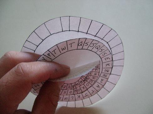 Kryptos Cipher Wheel