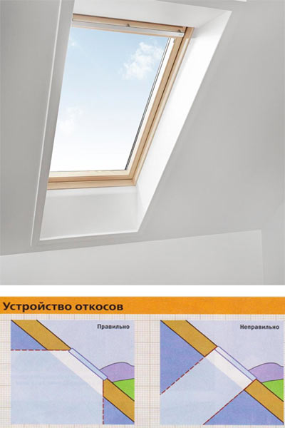 Fakro tetőablak beépítése