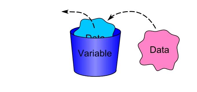Zmienna w SQLu