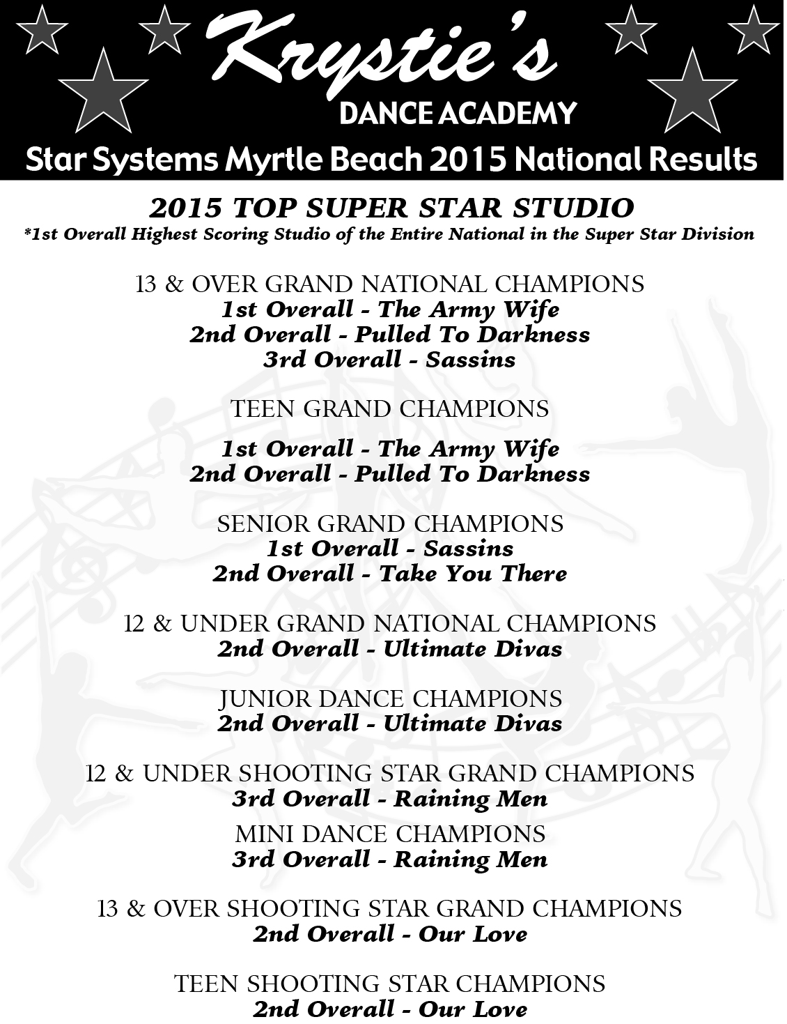 2015 National Results