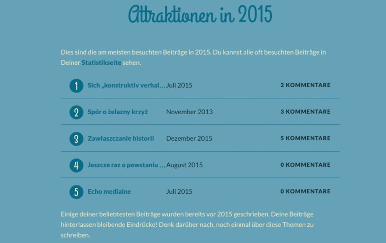 2015-12-30_podsumowanie (4 von 6)