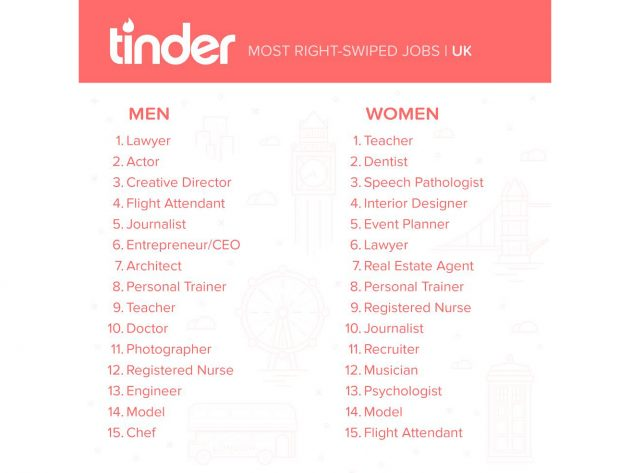 tinder s new safety