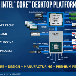 Computer Ports Diagram Venn Euler In Math Intel 8th-gen Coffee Lake Cpus On Sale Now: Specs, Price Performance And More