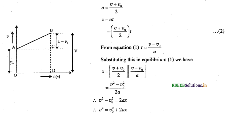 1st PUC Physics Question Bank Chapter 3 Motion in a Straight Line - 6(i)