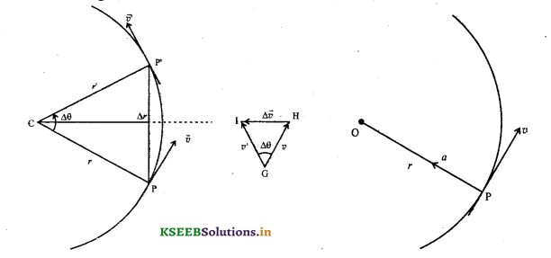 1st PUC Physics Question Bank Chapter 4 Motion in a Plane - 39