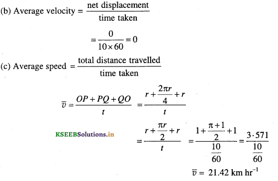 1st PUC Physics Question Bank Chapter 4 Motion in a Plane - 53
