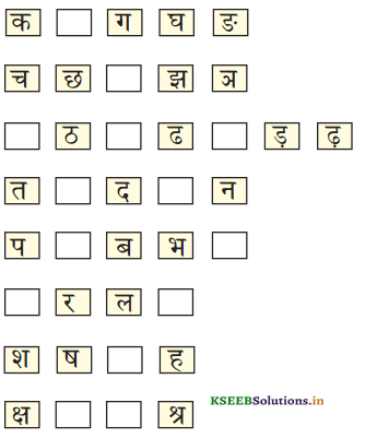 KSEEB Solutions for Class 6 Hindi वल्लरी Chapter 2 वर्णमाला 10