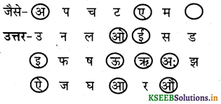 KSEEB Solutions for Class 6 Hindi वल्लरी Chapter 2 वर्णमाला 15