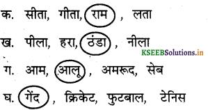KSEEB Solutions for Class 6 Hindi वल्लरी Chapter 21 चतुर बंदर 4