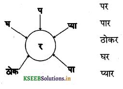 KSEEB Solutions for Class 6 Hindi वल्लरी Chapter 22 माँ का प्यार 3
