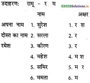 KSEEB Solutions for Class 6 Hindi वल्लरी Chapter 23 अक्षर ही अक्षर 5
