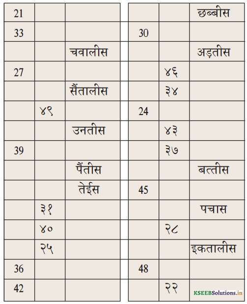 KSEEB Solutions for Class 6 Hindi वल्लरी Chapter 24 गिनती (21 से 50 तक) 5
