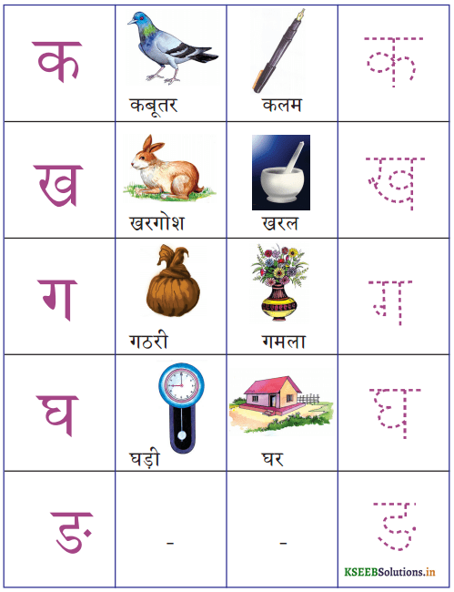 KSEEB Solutions for Class 6 Hindi वल्लरी Chapter 3 पढ़ो, समझो और लिखो 4