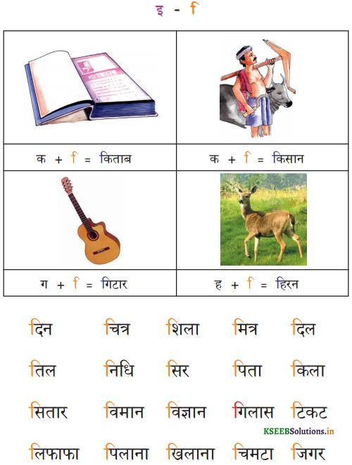 KSEEB Solutions for Class 6 Hindi वल्लरी Chapter 4 स्वर और उनकी मात्राएँ 2