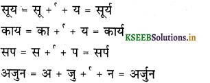 KSEEB Solutions for Class 6 Hindi वल्लरी Chapter 5 'र' की मात्राएँ रेफ पदेन 5