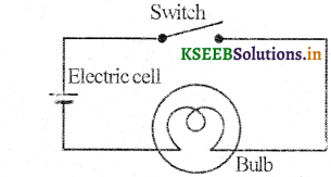 KSEEB Solutions for Class 7 Science Chapter 14 Electric Current and its Effects 4