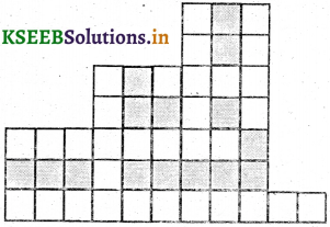 KSEEB Solutions for Class 7 Science Chapter 3 Fibre to Fabric 2