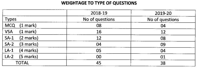 Karnataka SSLC English Model Question Papers with Answers 4