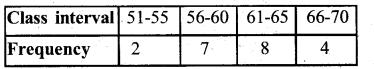 Karnataka SSLC Maths Model Question Paper 3 with Answers - 47