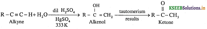 1st PUC Chemistry Question Bank Chapter 13 Hydrocarbon - 82