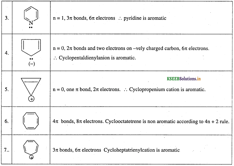 1st PUC Chemistry Question Bank Chapter 13 Hydrocarbon - 95