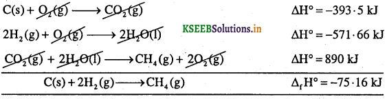 1st PUC Chemistry Question Bank Chapter 6 Thermodynamics - 17