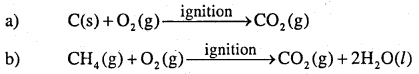 1st PUC Chemistry Question Bank Chapter 6 Thermodynamics - 21
