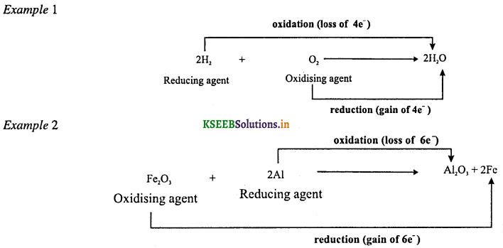 1st PUC Chemistry Question Bank Chapter 8 Redox Reactions - 2