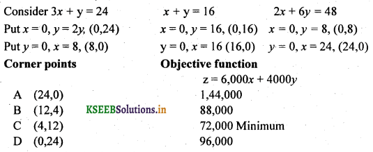 2nd PUC Basic Maths Question Bank Chapter 11 Linear Programming Problems 23