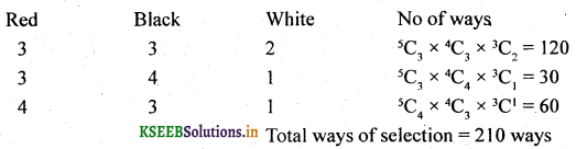 2nd PUC Basic Maths Question Bank Chapter 2 Permutations and Combinations 17