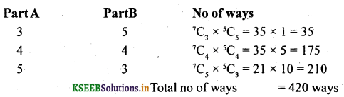 2nd PUC Basic Maths Question Bank Chapter 2 Permutations and Combinations 18