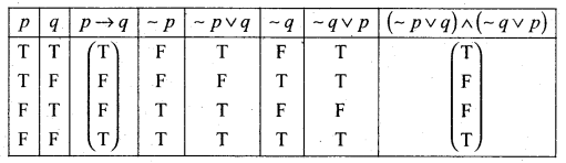 2nd PUC Basic Maths Question Bank Chapter 6 Mathematical Logic 8