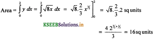 2nd PUC Basic Maths Question Bank Chapter 21 Definite Integral and its Applications to Areas 59