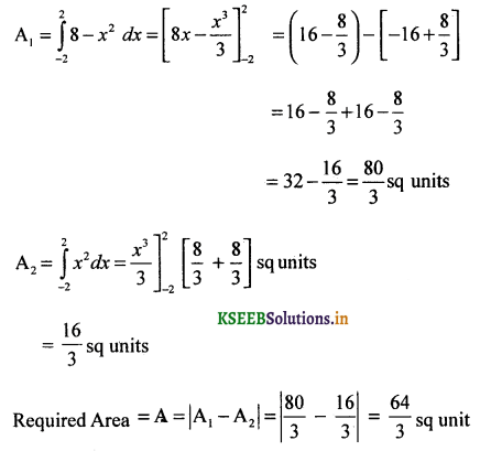 2nd PUC Basic Maths Question Bank Chapter 21 Definite Integral and its Applications to Areas 68
