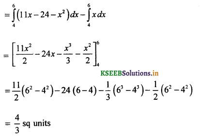 2nd PUC Basic Maths Question Bank Chapter 21 Definite Integral and its Applications to Areas 75