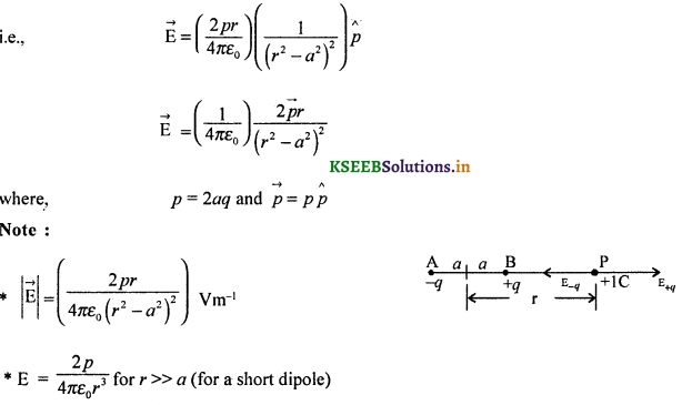 2nd PUC Physics Question Bank Chapter 1 Electric Charges and Fields 41