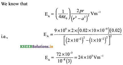2nd PUC Physics Question Bank Chapter 1 Electric Charges and Fields 63