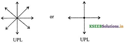 2nd PUC Physics Question Bank Chapter 10 Wave Optics 4