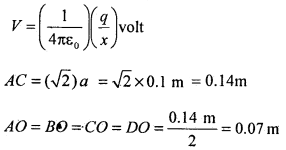 2nd PUC Physics Question Bank Chapter 2 Electrostatic Potential and Capacitance 65
