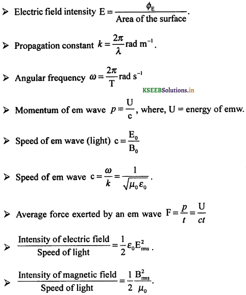 2nd PUC Physics Question Bank Chapter 8 Electromagnetic Waves 10