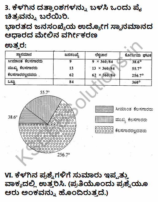 1st PUC Economics Question Bank Chapter 4 Presentation of Data in Kannada 21