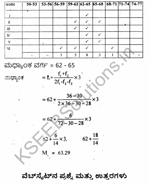 1st PUC Economics Question Bank Chapter 5 Measures of Central Tendency in Kannada 14