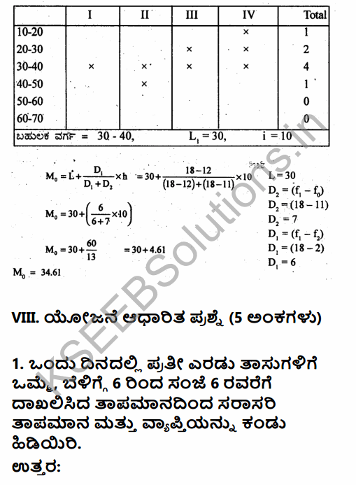 1st PUC Economics Question Bank Chapter 5 Measures of Central Tendency in Kannada 53