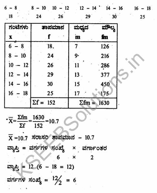 1st PUC Economics Question Bank Chapter 5 Measures of Central Tendency in Kannada 54