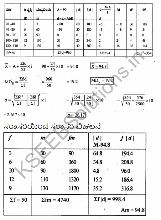 1st PUC Economics Question Bank Chapter 6 Measures of Dispersion in Kannada 21