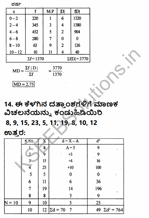 1st PUC Economics Question Bank Chapter 6 Measures of Dispersion in Kannada 42